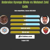 Ambroise Oyongo Bitolo vs Mehmet Zeki Celik h2h player stats