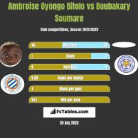 Ambroise Oyongo Bitolo vs Boubakary Soumare h2h player stats