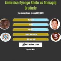 Ambroise Oyongo Bitolo vs Domagoj Bradaric h2h player stats