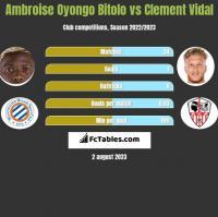 Ambroise Oyongo Bitolo vs Clement Vidal h2h player stats
