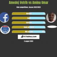 Amedej Vetrih vs Aminu Umar h2h player stats