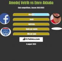 Amedej Vetrih vs Emre Akbaba h2h player stats