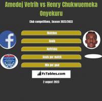 Amedej Vetrih vs Henry Chukwuemeka Onyekuru h2h player stats