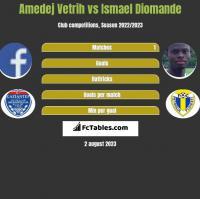 Amedej Vetrih vs Ismael Diomande h2h player stats