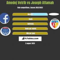 Amedej Vetrih vs Joseph Attamah h2h player stats