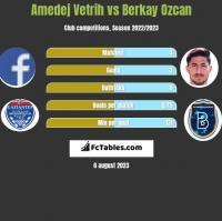 Amedej Vetrih vs Berkay Ozcan h2h player stats