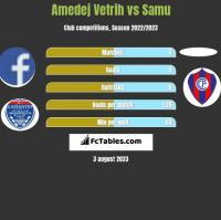 Amedej Vetrih vs Samu h2h player stats