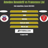 Amedeo Benedetti vs Francesco Lisi h2h player stats
