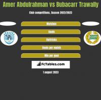 Amer Abdulrahman vs Bubacarr Trawally h2h player stats