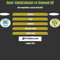 Amer Abdulrahman vs Dawood Ali h2h player stats