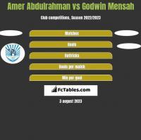 Amer Abdulrahman vs Godwin Mensah h2h player stats