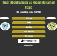 Amer Abdulrahman vs Khalid Mohamed Obaid h2h player stats