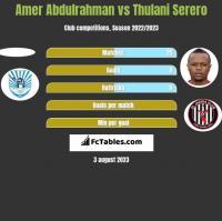 Amer Abdulrahman vs Thulani Serero h2h player stats