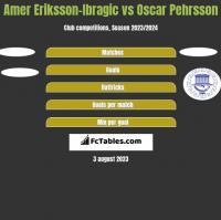 Amer Eriksson-Ibragic vs Oscar Pehrsson h2h player stats