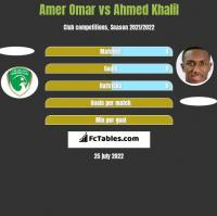 Amer Omar vs Ahmed Khalil h2h player stats