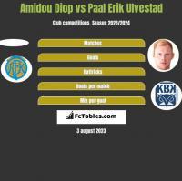 Amidou Diop vs Paal Erik Ulvestad h2h player stats
