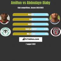 Amilton vs Abdoulaye Diaby h2h player stats