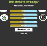 Amin Affane vs David Seger h2h player stats