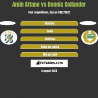 Amin Affane vs Dennis Collander h2h player stats