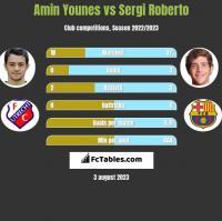 Amin Younes vs Sergi Roberto h2h player stats