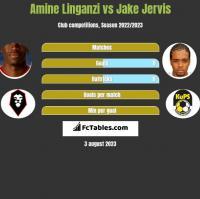 Amine Linganzi vs Jake Jervis h2h player stats
