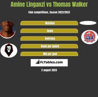Amine Linganzi vs Thomas Walker h2h player stats