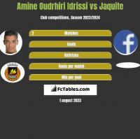 Amine Oudrhiri Idrissi vs Jaquite h2h player stats