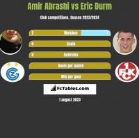 Amir Abrashi vs Eric Durm h2h player stats