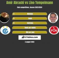 Amir Abrashi vs Lino Tempelmann h2h player stats