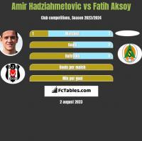 Amir Hadziahmetovic vs Fatih Aksoy h2h player stats