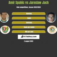 Amir Spahic vs Jaroslaw Jach h2h player stats