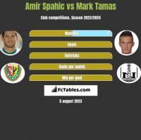 Amir Spahic vs Mark Tamas h2h player stats
