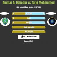Ammar Al Daheem vs Tariq Mohammed h2h player stats