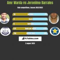 Amr Warda vs Jeronimo Barrales h2h player stats