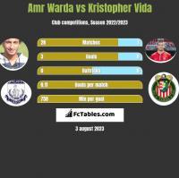 Amr Warda vs Kristopher Vida h2h player stats