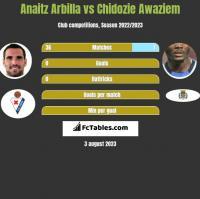 Anaitz Arbilla vs Chidozie Awaziem h2h player stats