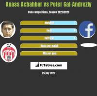 Anass Achahbar vs Peter Gal-Andrezly h2h player stats
