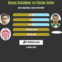Anass Achahbar vs Stefan Velev h2h player stats