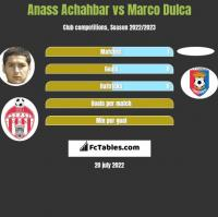 Anass Achahbar vs Marco Dulca h2h player stats