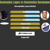 Anastasios Lagos vs Anastasios Karamanos h2h player stats
