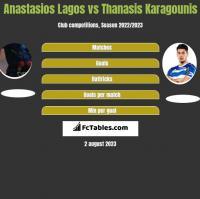 Anastasios Lagos vs Thanasis Karagounis h2h player stats