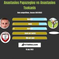 Anastasios Papazoglou vs Anastasios Tsokanis h2h player stats
