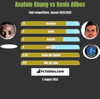 Anatole Abang vs Denis Alibec h2h player stats