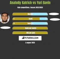 Anatoliy Katrich vs Yuri Bavin h2h player stats