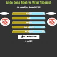 Ande Dona Ndoh vs Vinni Triboulet h2h player stats