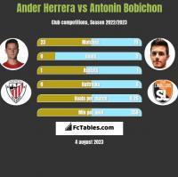 Ander Herrera vs Antonin Bobichon h2h player stats
