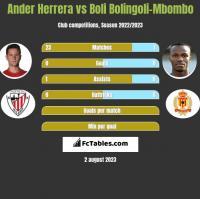 Ander Herrera vs Boli Bolingoli-Mbombo h2h player stats