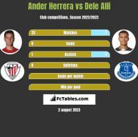 Ander Herrera vs Dele Alli h2h player stats