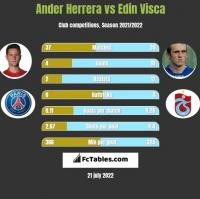 Ander Herrera vs Edin Visća h2h player stats