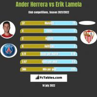 Ander Herrera vs Erik Lamela h2h player stats